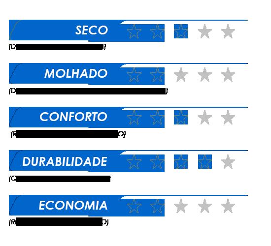 Stars ConfortLife2